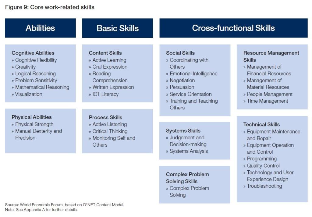 Skills_Davosfindings2016